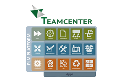SIEMENS TEAMCENTER