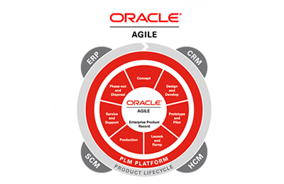 ORACLE AGILE
