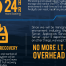 windchill-hosting-infographic-thumb